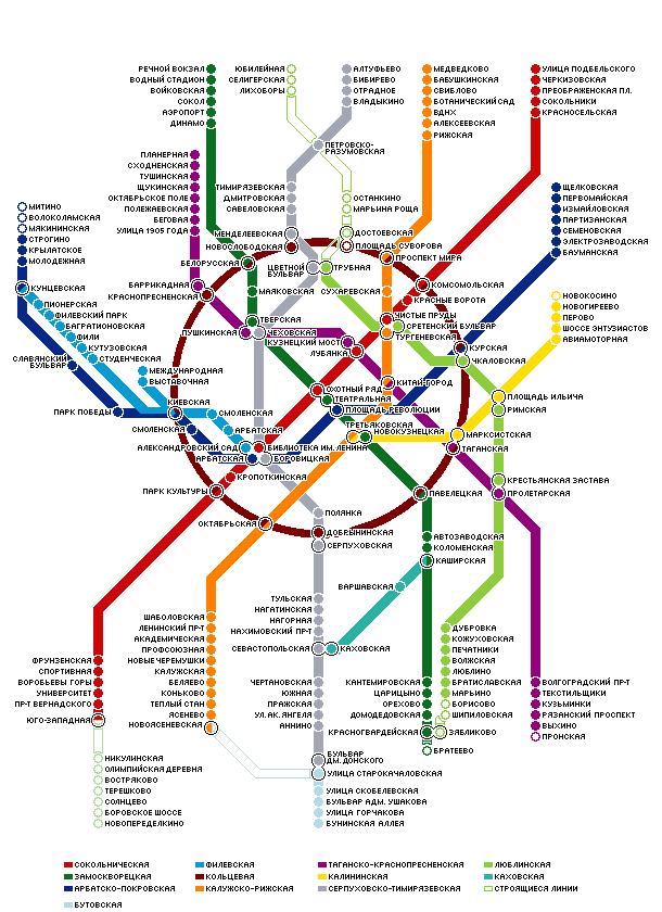 Станции метро списком: